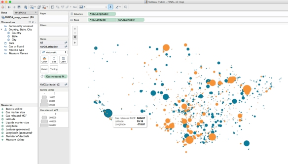Screenshot_Pipelines_Tableau