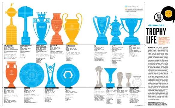 8by8_Trophies