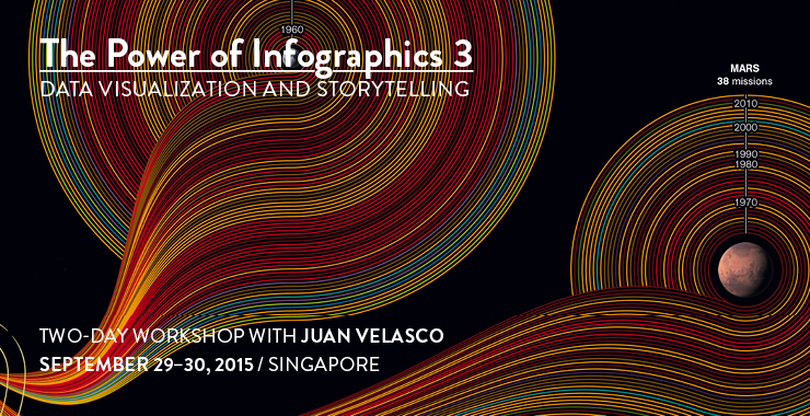 The Power of Infographics 3 workshop in Singapore