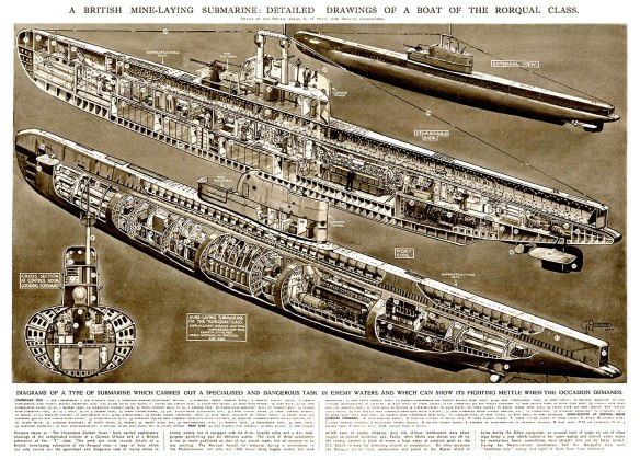 A British mine-laying submarine: detailed drawings of a boat of the Rorqual Class, in use during the Second World War. It carried out a specialised and dangerous task in enemy waters. Date: 1944