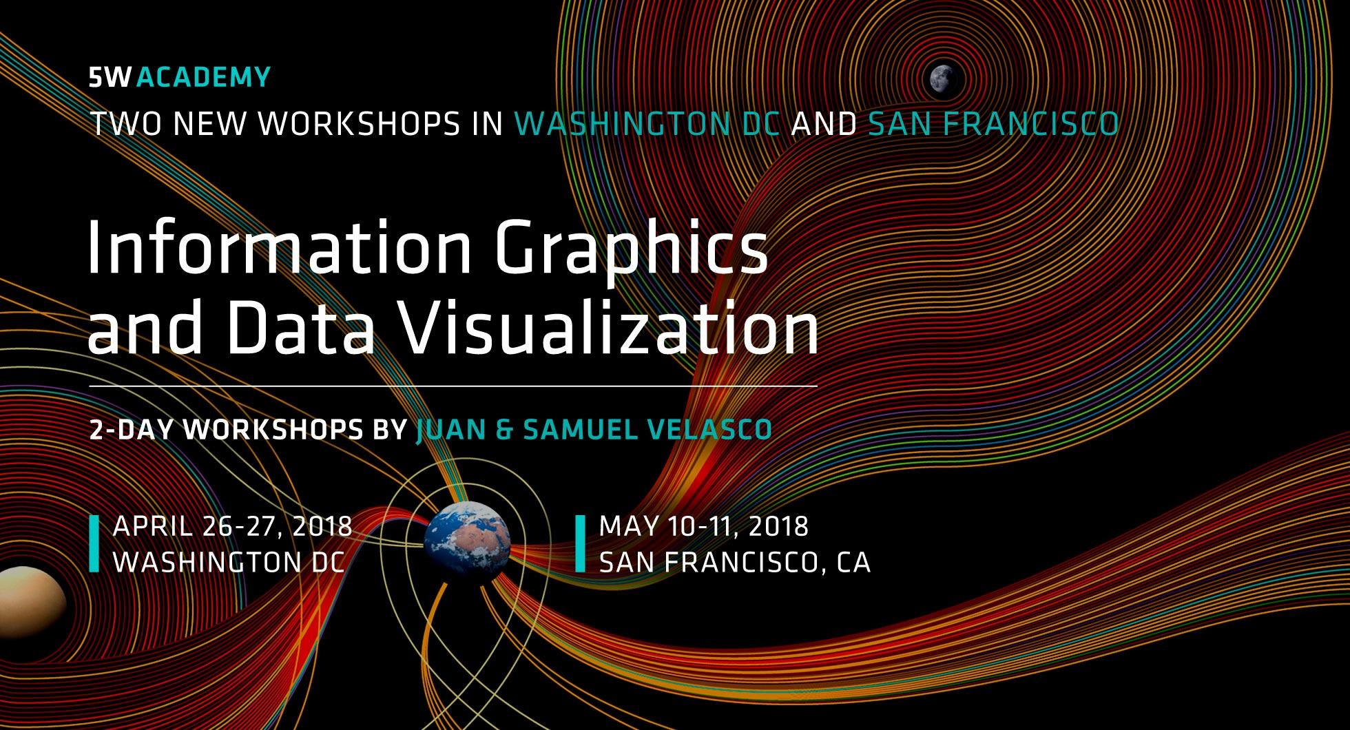 New 5W Academy workshops in Washington and San Francisco